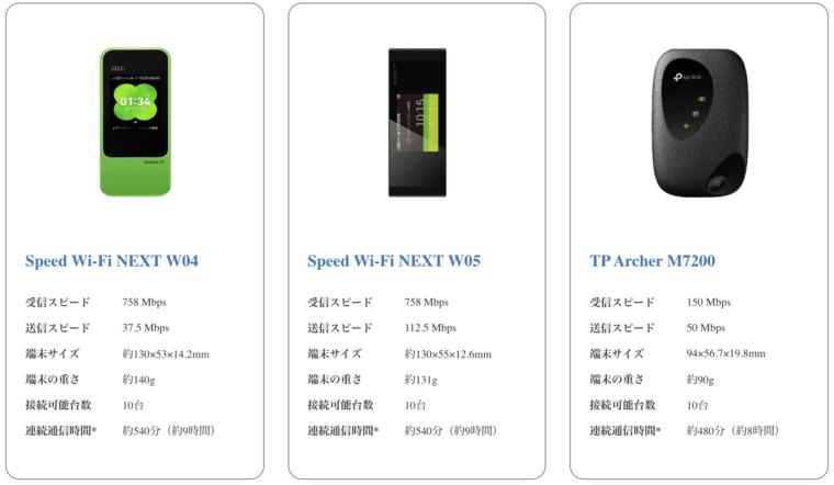 最安値保証WiFi 端末